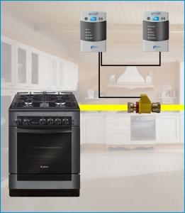 Система от утечки газа/автоматического контроля загазованности GasControl-4 с латунным клапаном и магнитным кольцом (САКЗ)_1