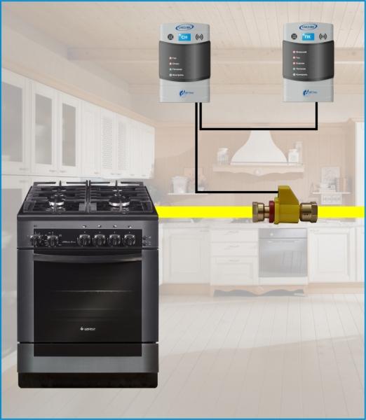 Система от утечки газа/автоматического контроля загазованности GasControl-4 с латунным клапаном и магнитным кольцом (САКЗ)